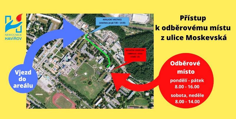 Obrázek na adrese http://www.nsphav.cz/userfiles/Ilustrace/2020/odber_misto.jpg